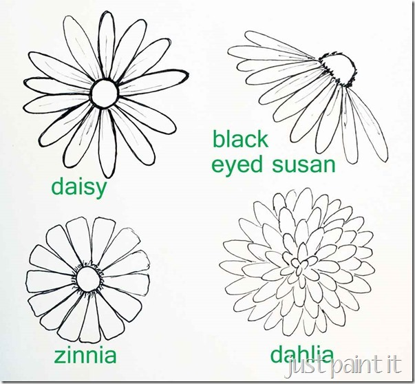 Is It Easier To See The Similarities With These Patterns I Drew So If You Can Paint A Daisy Could Also Other Flowers And More
