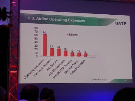 15. Costurile companiilor aeriene.JPG