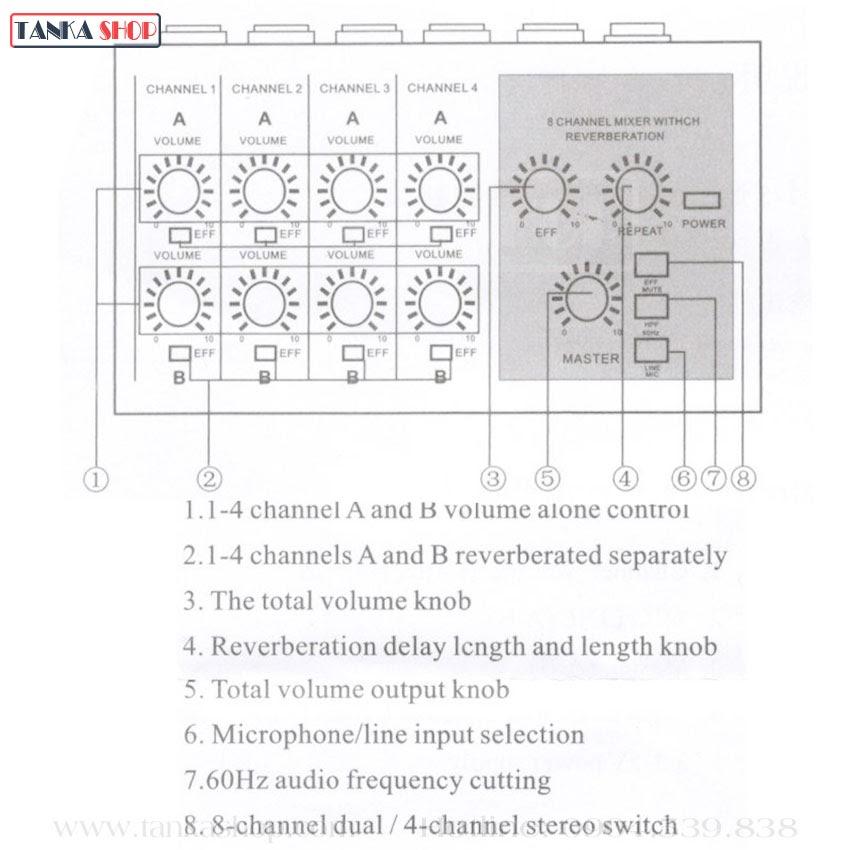 Bộ trộn âm thanh 8 cổng Mixer mini giá rẻ MIX-428E