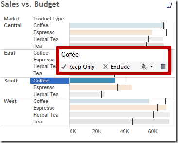 Caution: When hiding the tooltip, Tableau doesn't always
