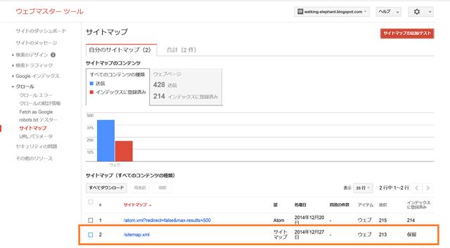 Googleウェブマスターツール(自分のサイトマップ)