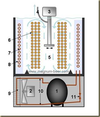 Проточный охладитель в разрезе (проточний охолоджувач)