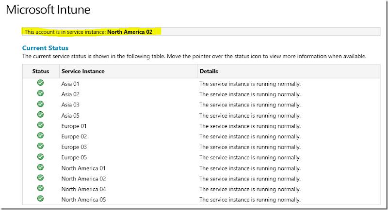 Microsoft Intune – Service Status Dashboard ~ Santhosh