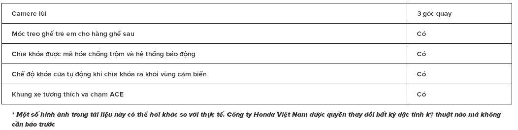 Thông số kỹ thuật Xe Ô Tô Honda Civic Thế Hệ Mới 010