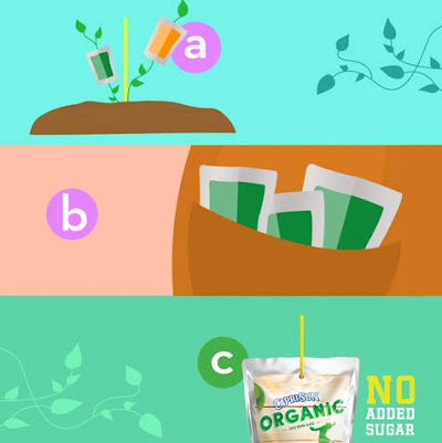 Pop Quiz: Which is true about Capri Sun Organic