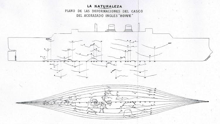 10- From the revue LA NATURALEZA. AÑO 1893.jpg