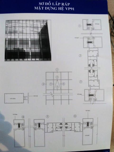 Sơ đồ lắp đặt mặt dựng nhôm Việt Pháp hệ 91-01