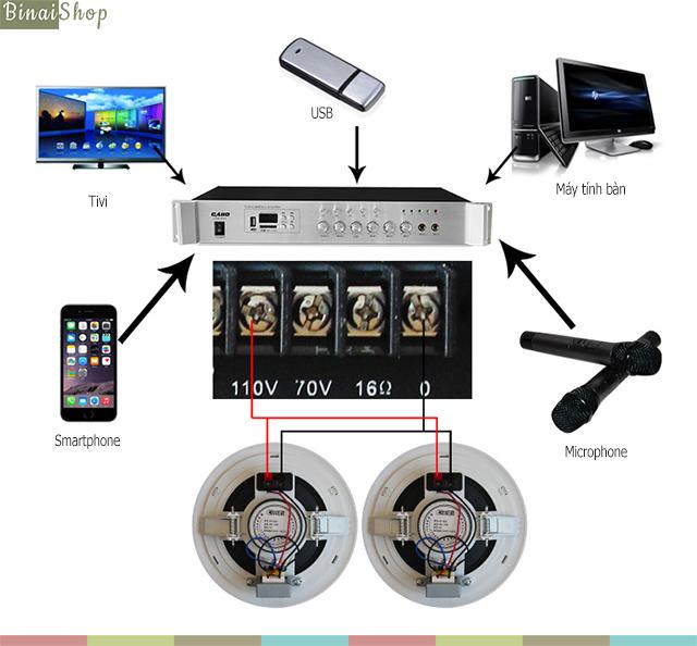 CABO USB 60W