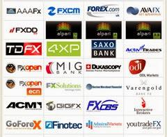 lista forex broker