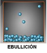 imagen propiedades fisicas y quimicas