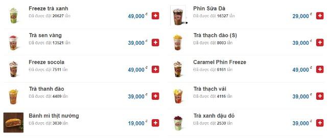 Bảng giá sản phẩm Highland Hàm Nghi Hà Nội