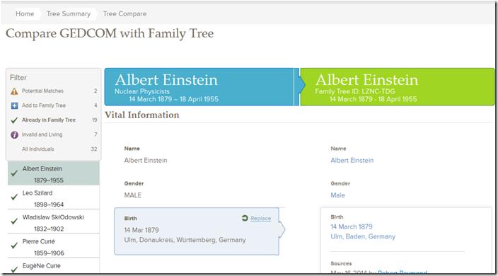 PRF GEDCOM的人已经在家庭搜索系列树