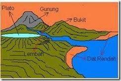 Morfologi Permukaan Bumi 2