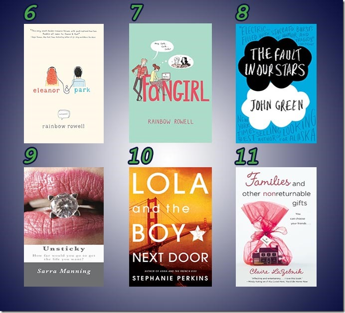 Top 10 reread