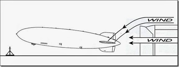 projekt lz 129