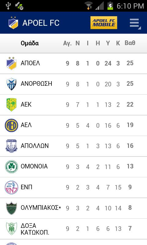 APOEL FC- screenshot