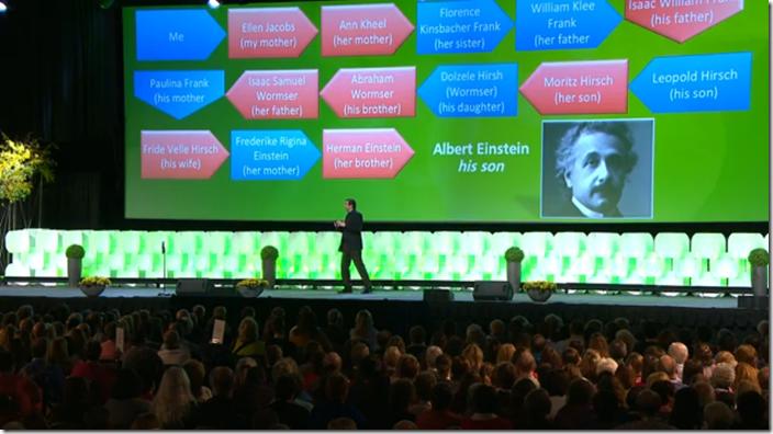 A.J.雅各布是阿尔伯特爱因斯坦的堂兄