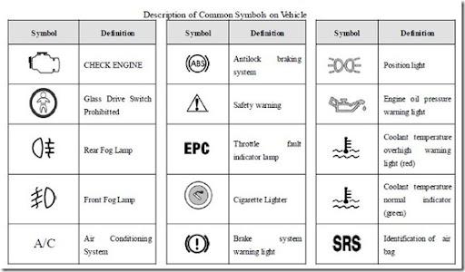 Car Headlight Symbols Www Picsbud Com
