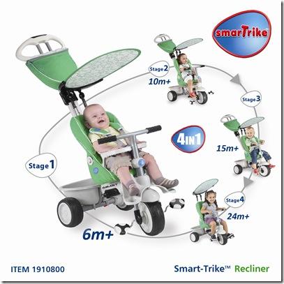 Giveaway Smart Trike Recliner 4 In 1