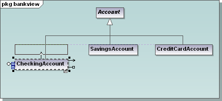 UML class diagram in Altova UModel