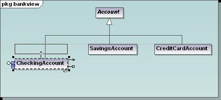 UML class diagram in Altova UModel