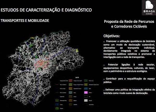 Revisão do PDM Braga 2014 - transportes e mobilidade - rede de percursos e corredores cicláveis