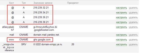 dns записи yandex