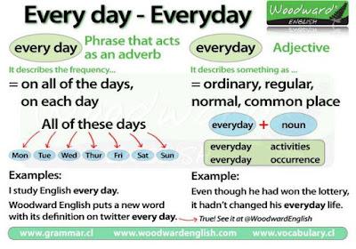 Trước giờ có bạn nào phân vân Every day và Everyday khác