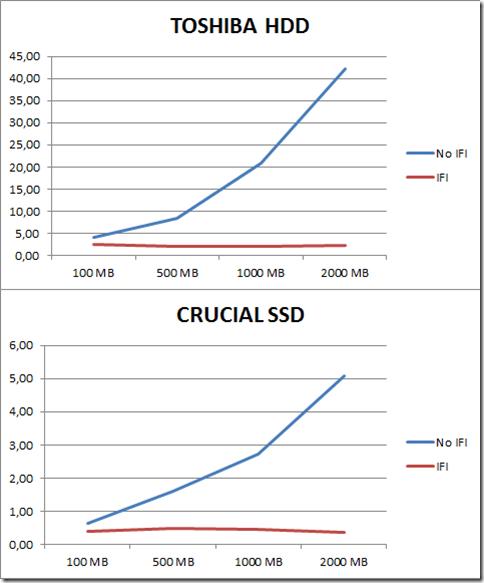 Messungen_Grafik
