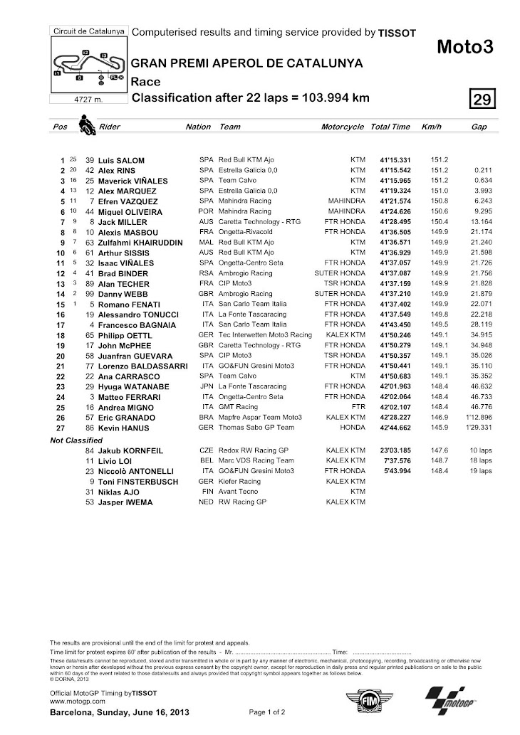 moto3_classification__55_.jpg