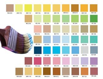 Consejos Para Pintar Las Fachadas De La Casa Diseño Vip