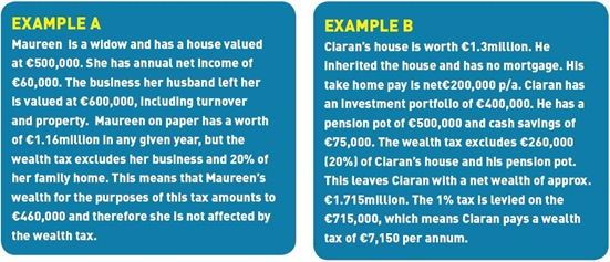 Wealth Tax Examples