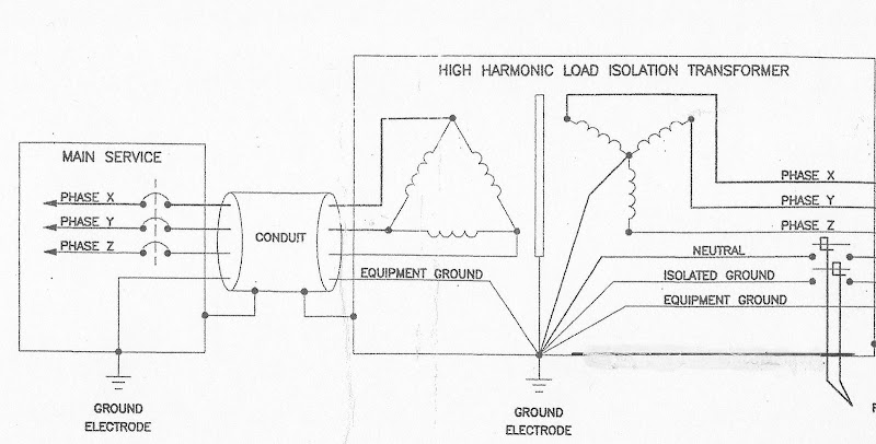 Isolated%20Ground%20connection Xo Bushing Transformer Wiring Diagram on