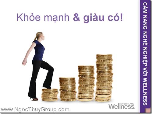 Oriflame - Cẩm nang nghề nghiệp với Wellness