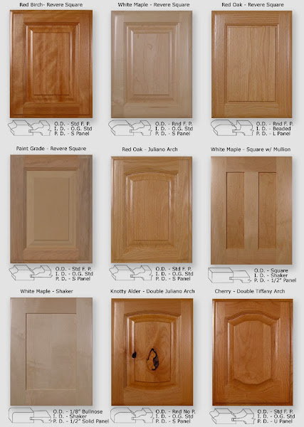 Replacement cabinet doors casual cottage - Replacement doors for bathroom cabinets ...