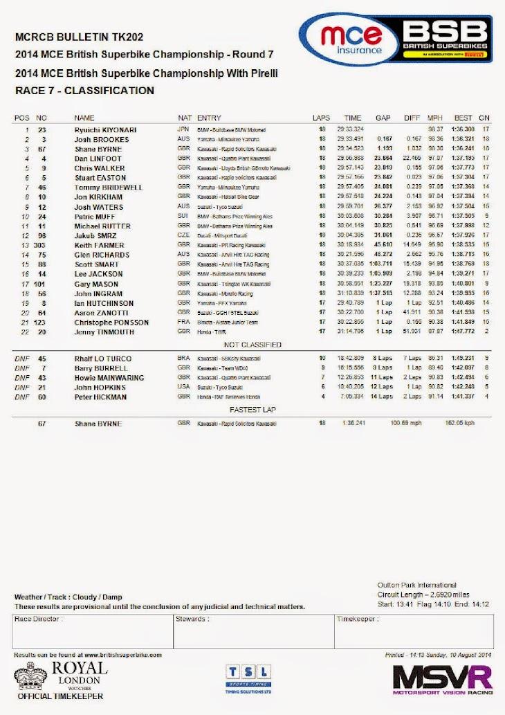 bsb-2014-oultonpark-race2.jpg
