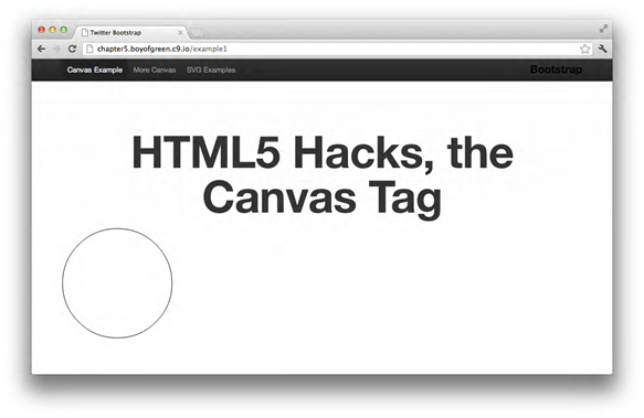 The <canvas> tag with a circle centered on the element