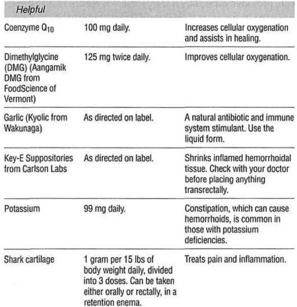 Topic for geriatric and complicated diseases: HEMORRHOIDS