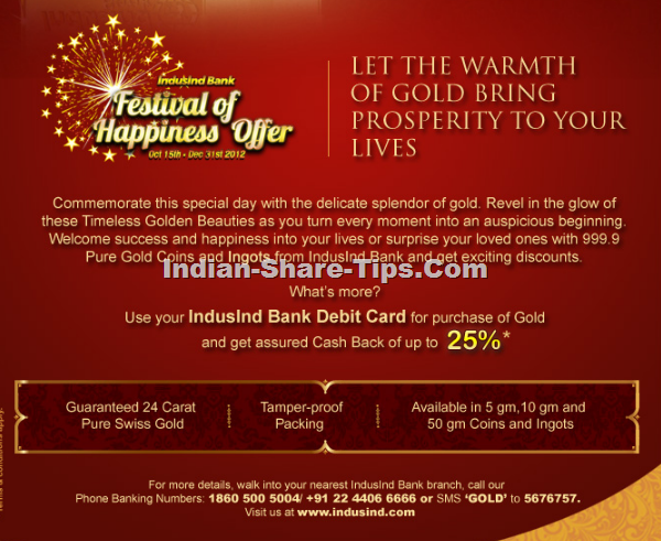 Indusind Money Back offer on Gold Purchase
