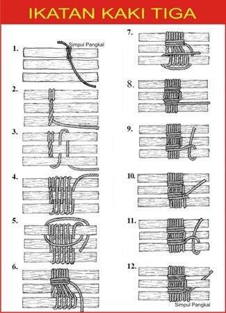 ikatan-kaki-tiga-2