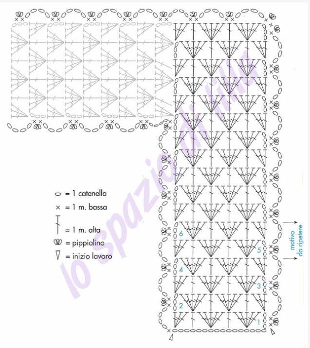 Lo spazio di lilla schemi di bordi all 39 uncinetto for Merletti all uncinetto schemi