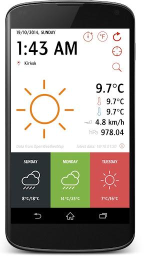 Kurdistan Weather