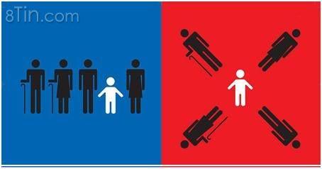 Sự khác biệt giữa người phương Tây và người Việt Nam.