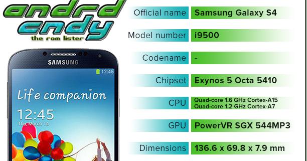 andrdcndy: Samsung Galaxy S4 (i9500) ROM List