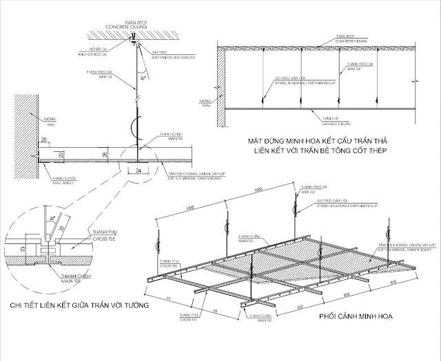 Kết cấu trần thạch cao