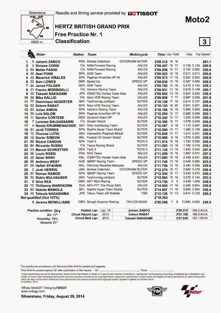 moto2-fp1-2014silverstone.jpg