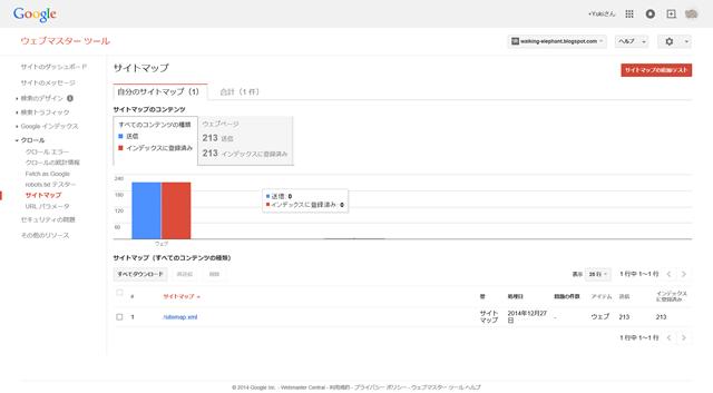 Googleウェブマスターツール(フィードの削除)