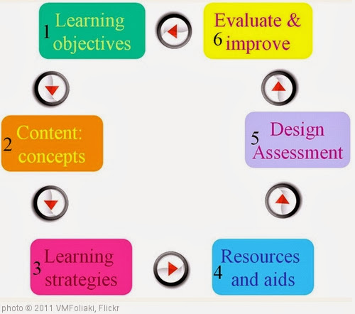 The Best Places To Find Free And Good Lesson Plans On The Internet – Free Lesson Plan Sites