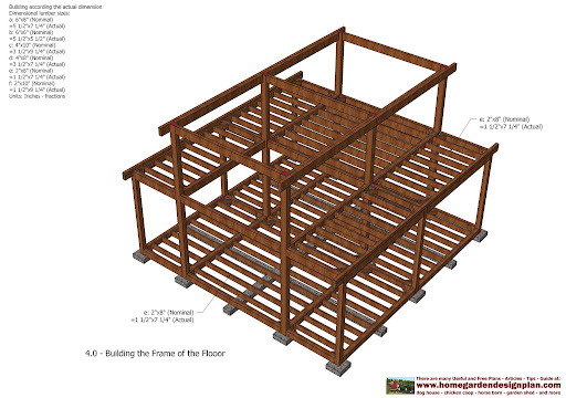 10x10 Shed Plans Material List 63115 Actrioznerby