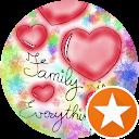 Immagine del profilo di Maria Teresa